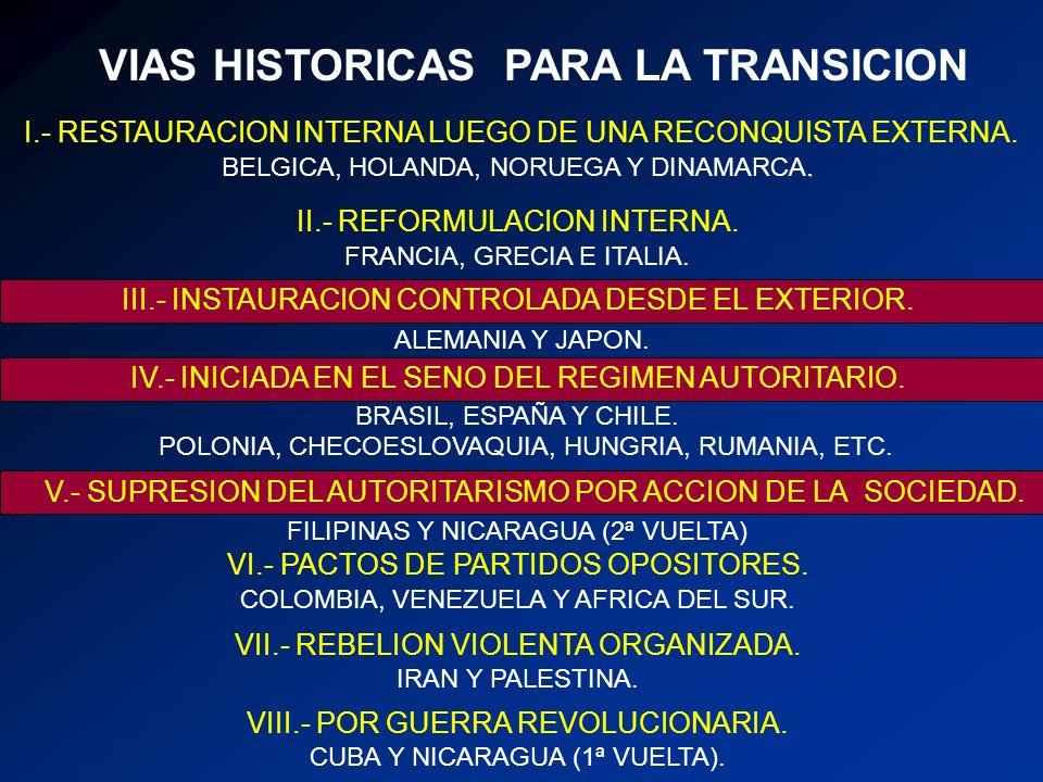 VIAS HISTORICAS PARA LA TRANSICION