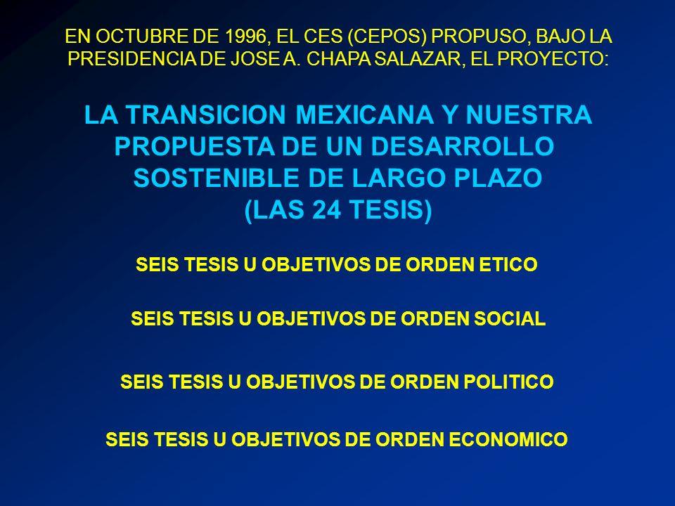 LA TRANSICION MEXICANA Y NUESTRA PROPUESTA DE UN DESARROLLO