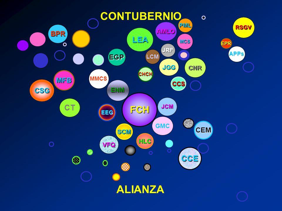CONTUBERNIO ALIANZA FCH LEA CT CCE BPR EGP MFB CSG CEM AMLO JGG CNR