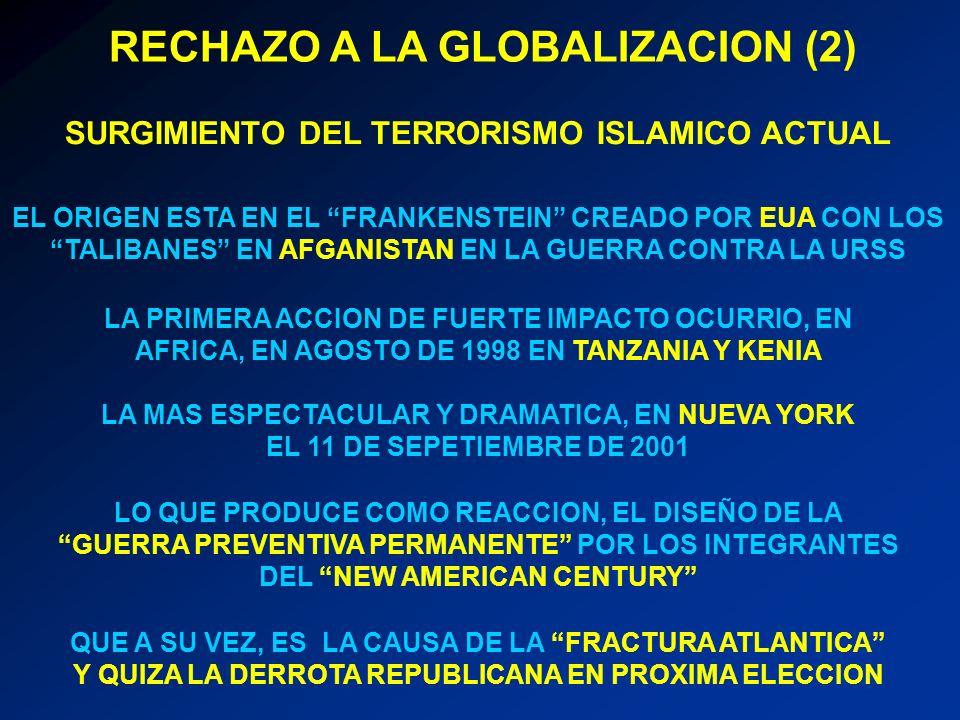 RECHAZO A LA GLOBALIZACION (2)