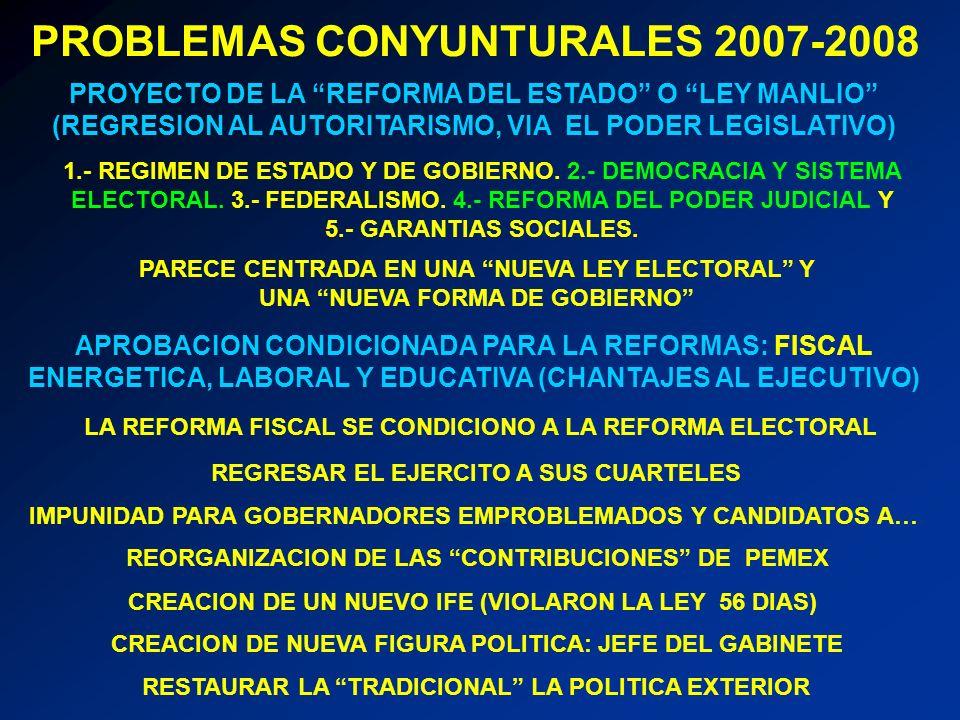 PROBLEMAS CONYUNTURALES 2007-2008