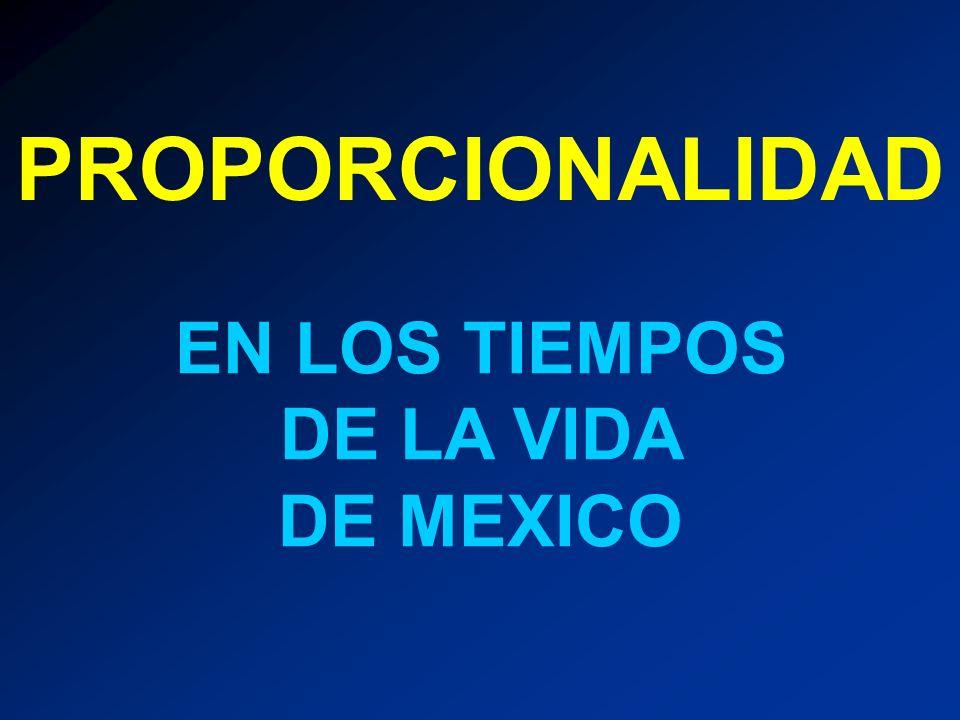 PROPORCIONALIDAD EN LOS TIEMPOS DE LA VIDA DE MEXICO