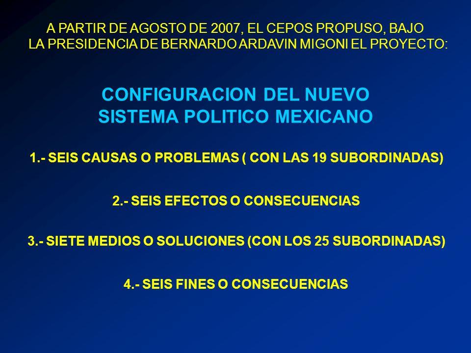 CONFIGURACION DEL NUEVO SISTEMA POLITICO MEXICANO