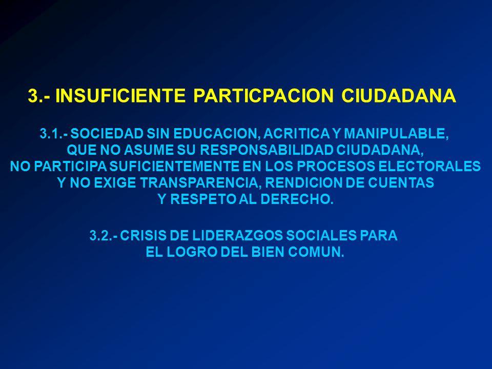 3.- INSUFICIENTE PARTICPACION CIUDADANA