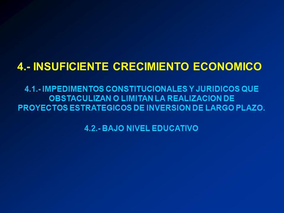 4.- INSUFICIENTE CRECIMIENTO ECONOMICO