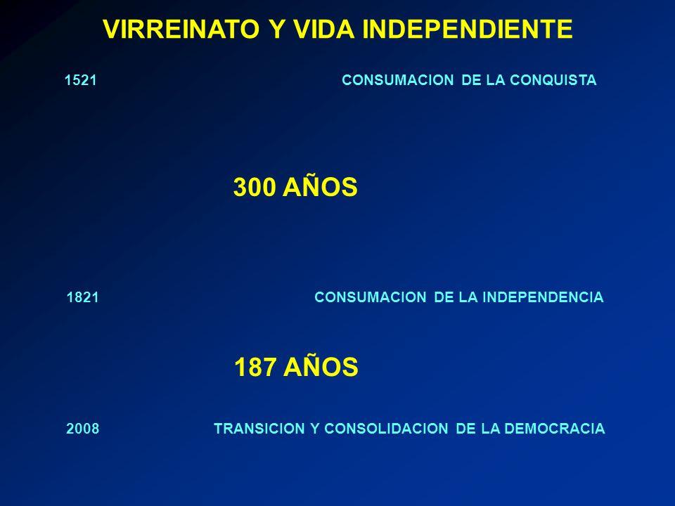 VIRREINATO Y VIDA INDEPENDIENTE 300 AÑOS 187 AÑOS