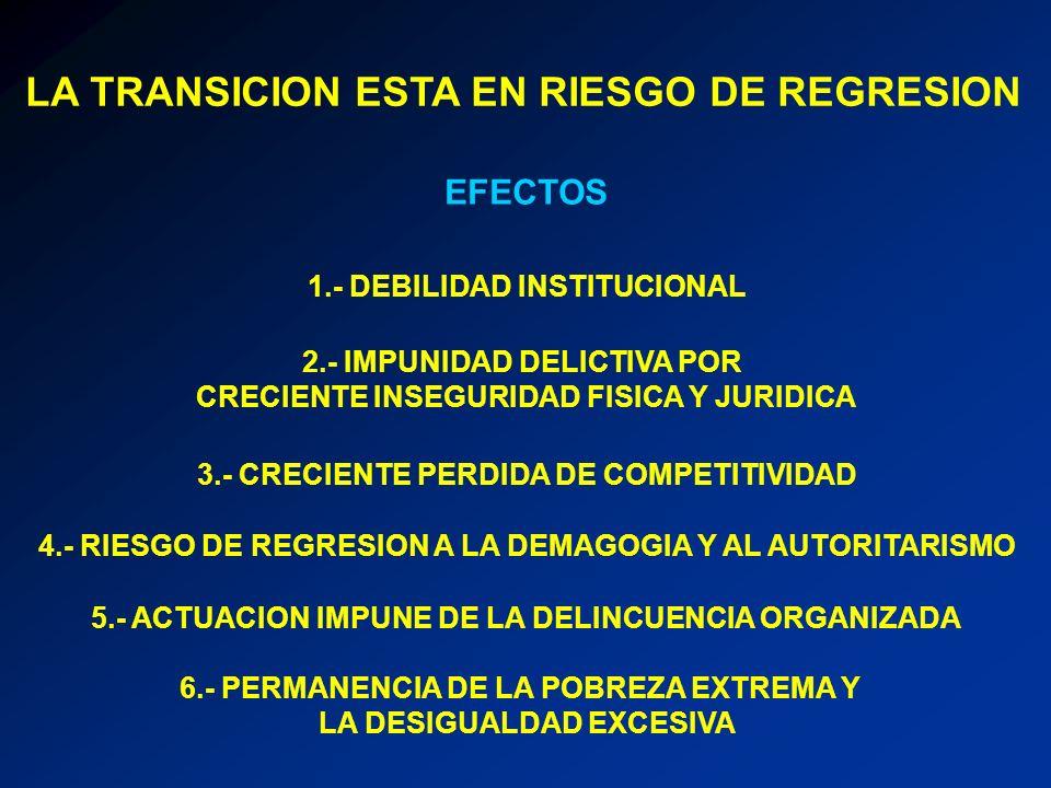 LA TRANSICION ESTA EN RIESGO DE REGRESION