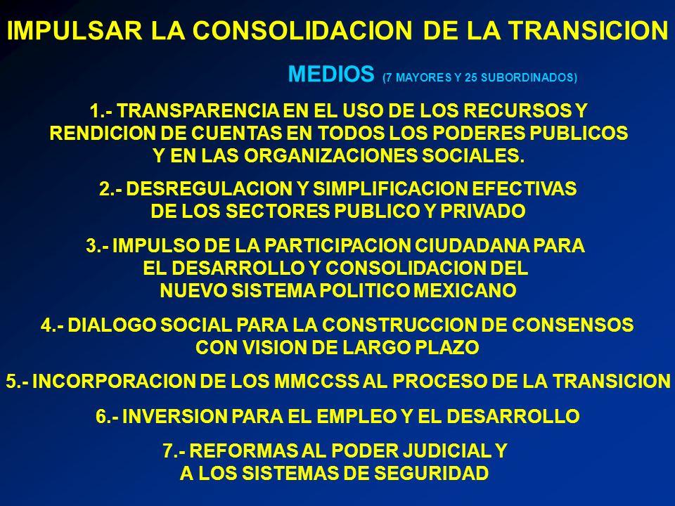 IMPULSAR LA CONSOLIDACION DE LA TRANSICION