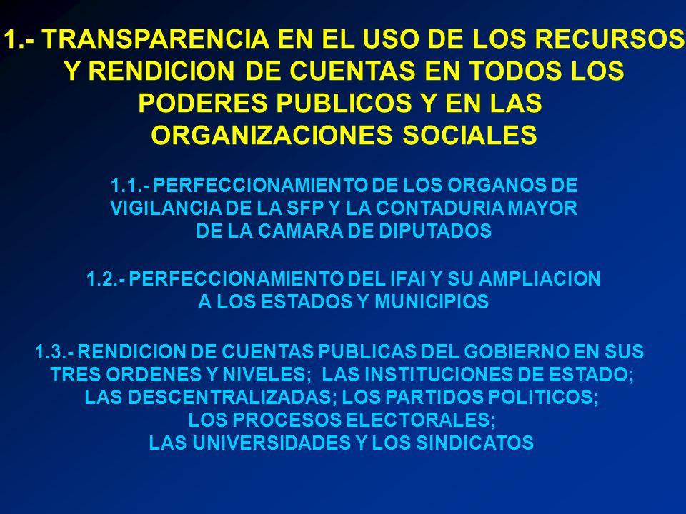1.- TRANSPARENCIA EN EL USO DE LOS RECURSOS