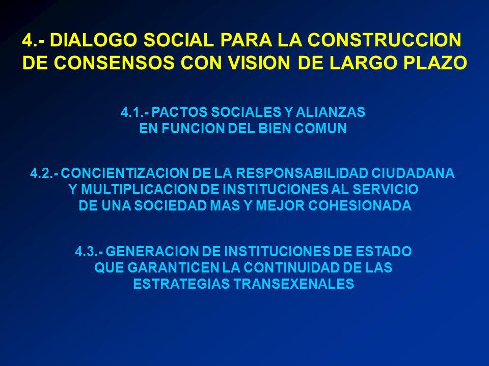 4.- DIALOGO SOCIAL PARA LA CONSTRUCCION