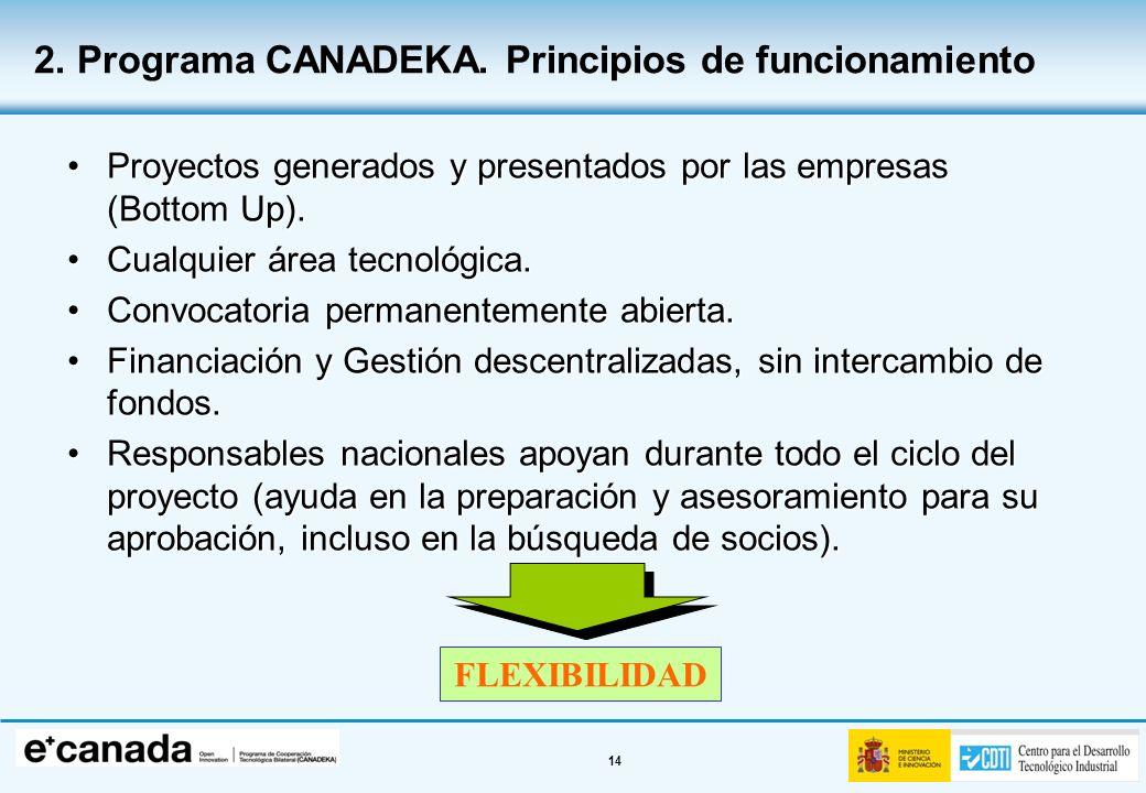 2. Programa CANADEKA. Principios de funcionamiento