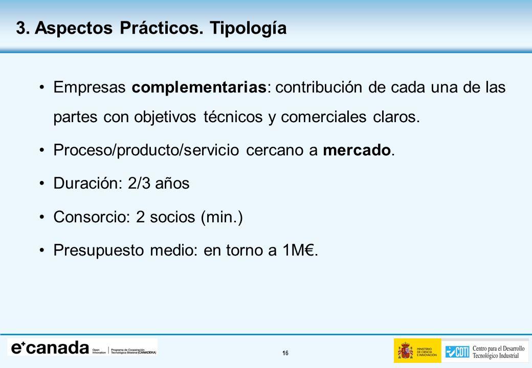 3. Aspectos Prácticos. Tipología