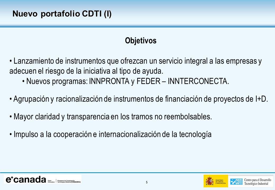 Nuevo portafolio CDTI (I)