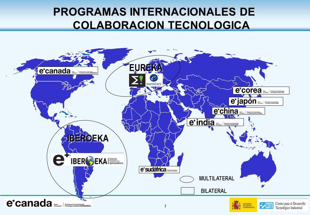 PROGRAMAS INTERNACIONALES DE COLABORACION TECNOLOGICA