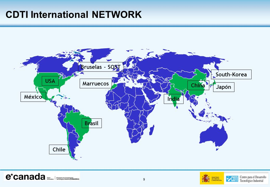 CDTI International NETWORK
