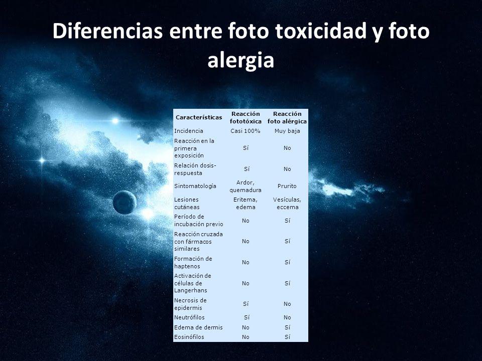 Diferencias entre foto toxicidad y foto alergia