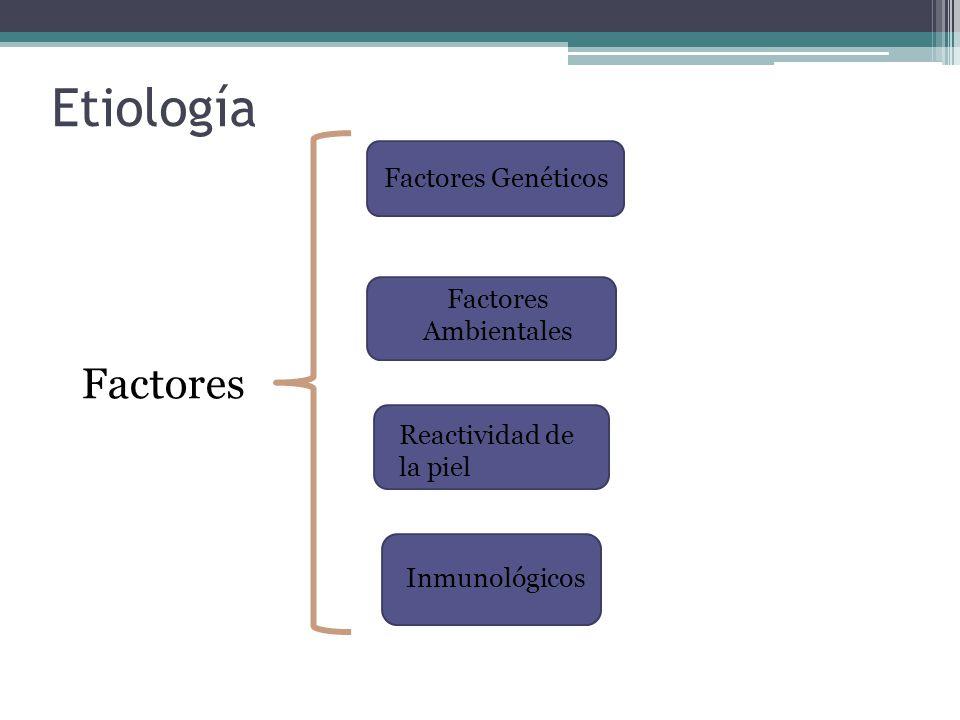 Etiología Factores Factores Genéticos Factores Ambientales