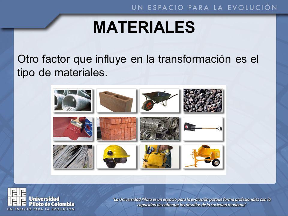 Que tipo de material es el forex