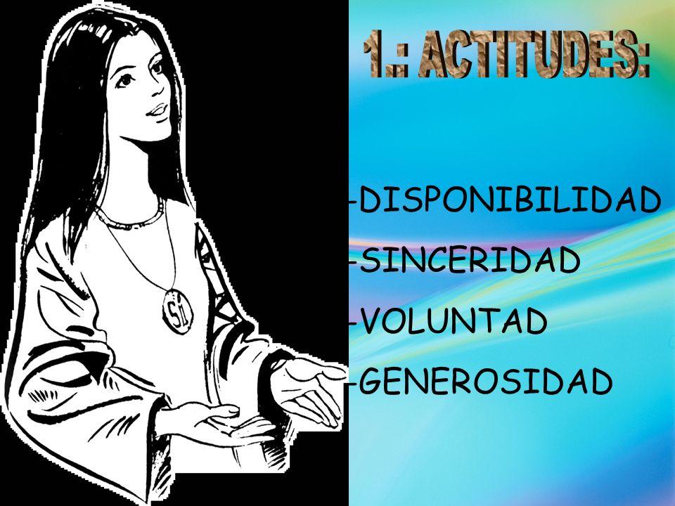 1.: ACTITUDES: -DISPONIBILIDAD SINCERIDAD VOLUNTAD GENEROSIDAD