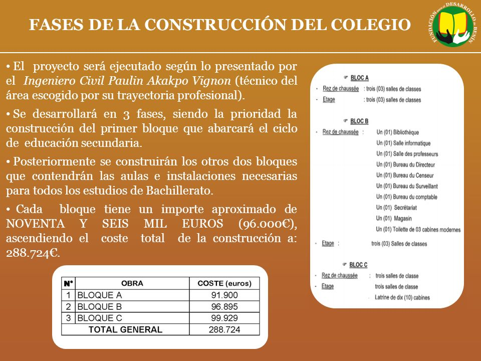 FASES DE LA CONSTRUCCIÓN DEL COLEGIO