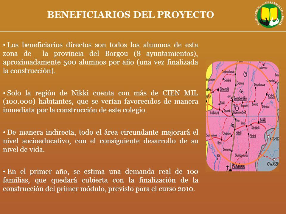 BENEFICIARIOS DEL PROYECTO