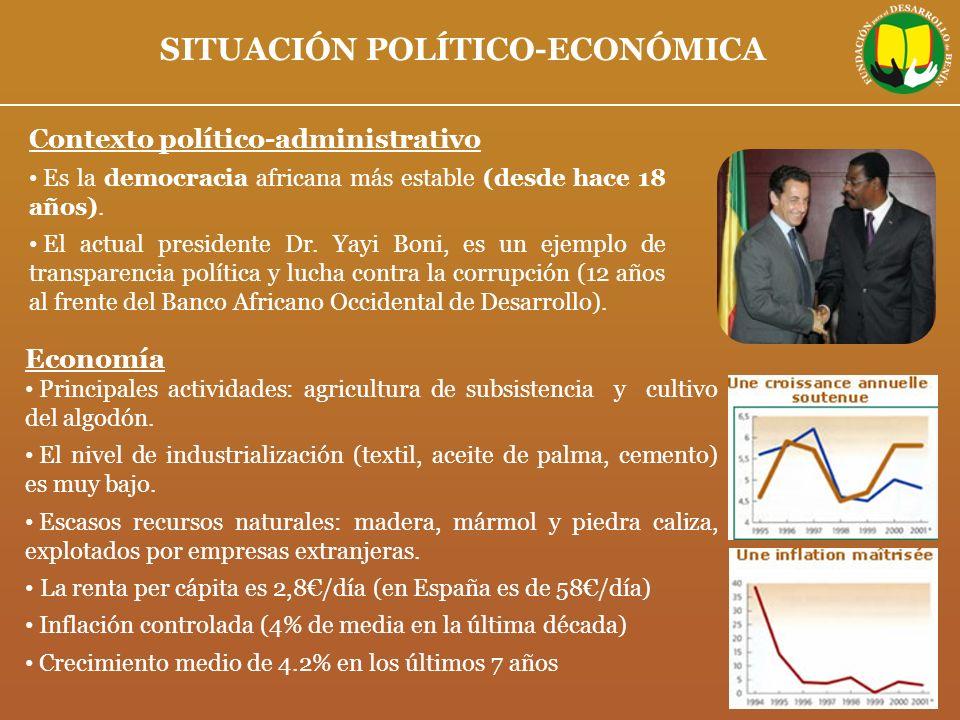 SITUACIÓN POLÍTICO-ECONÓMICA