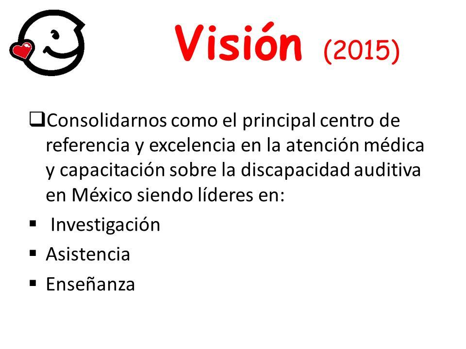 Visión (2015)
