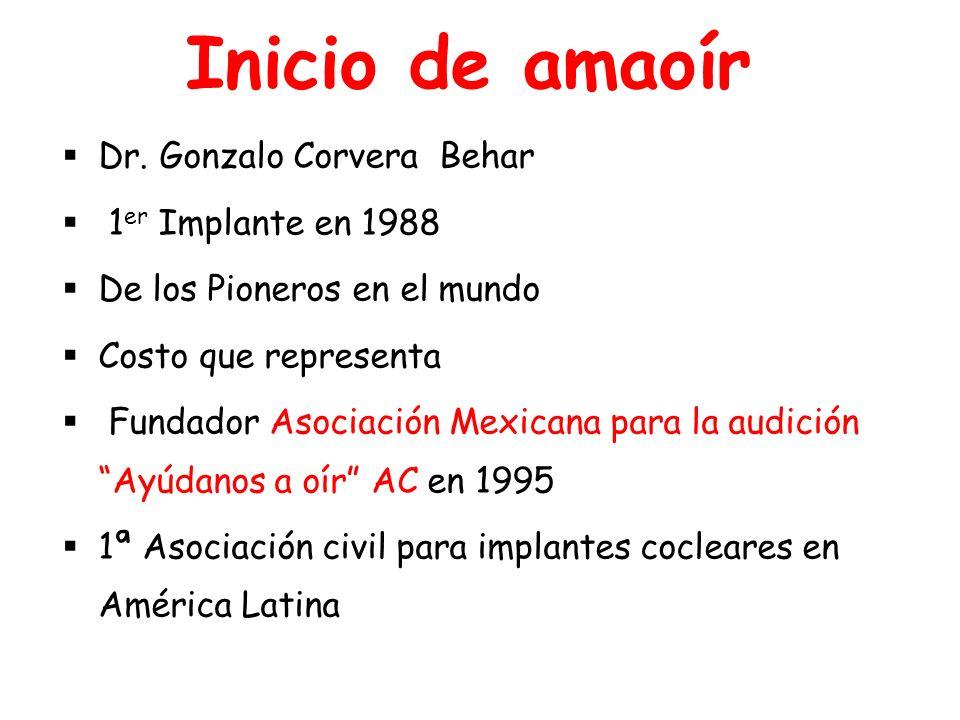 Inicio de amaoír Dr. Gonzalo Corvera Behar 1er Implante en 1988