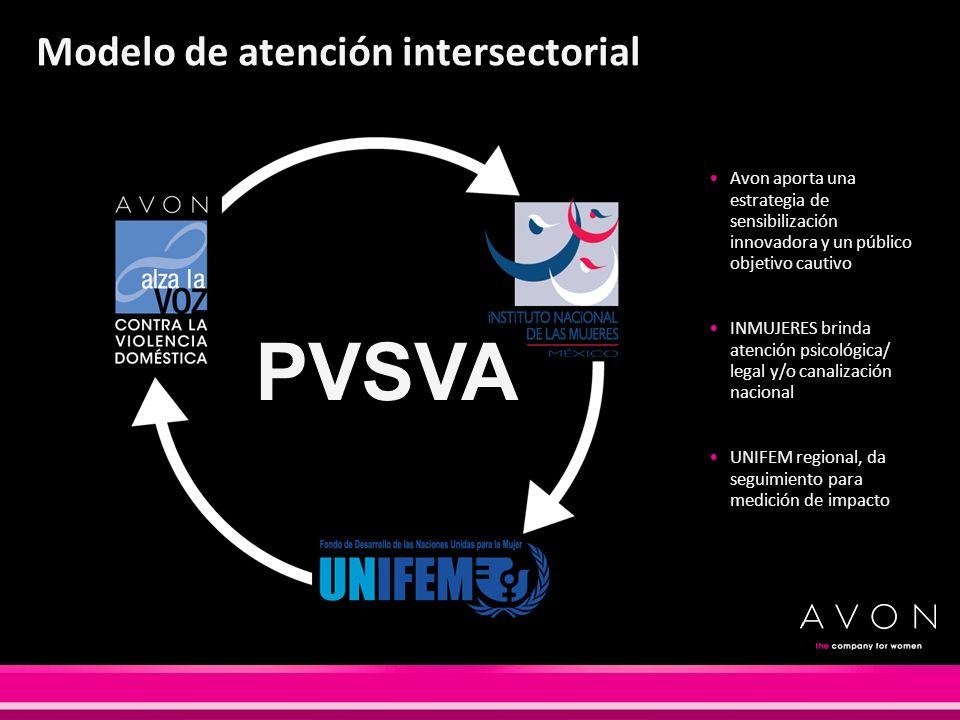 Modelo de atención intersectorial