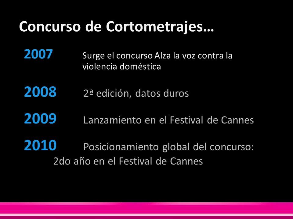 Concurso de Cortometrajes…