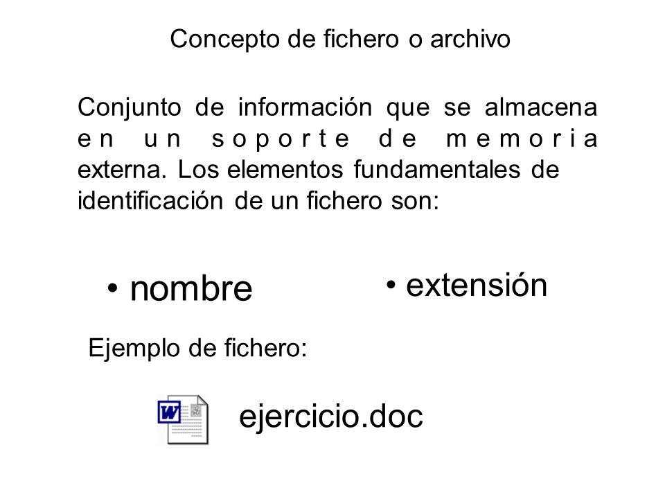Concepto de fichero o archivo
