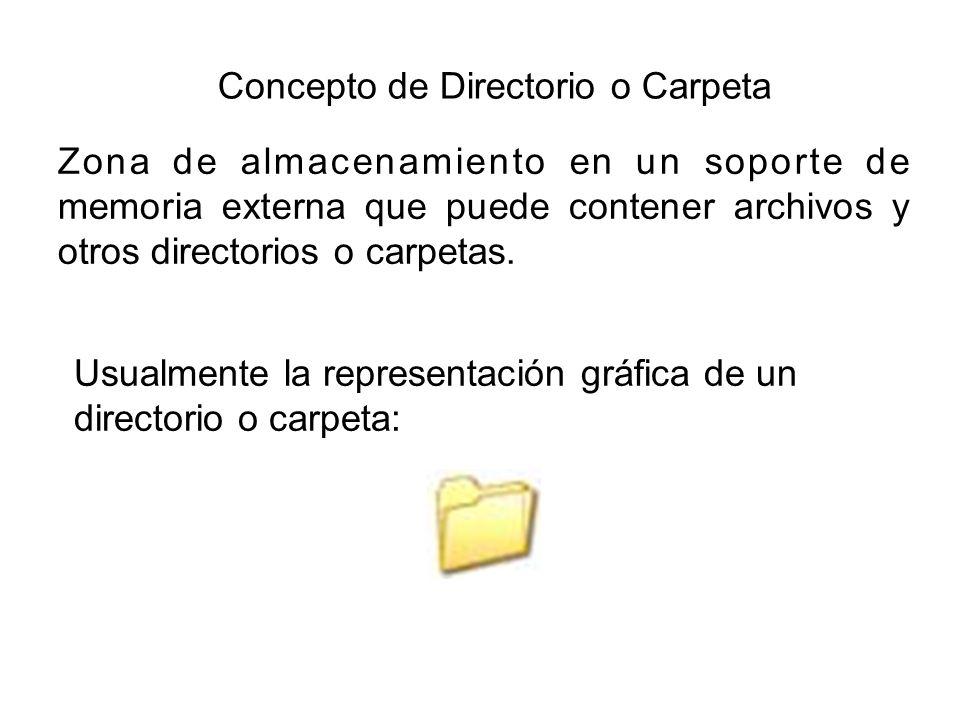 Concepto de Directorio o Carpeta