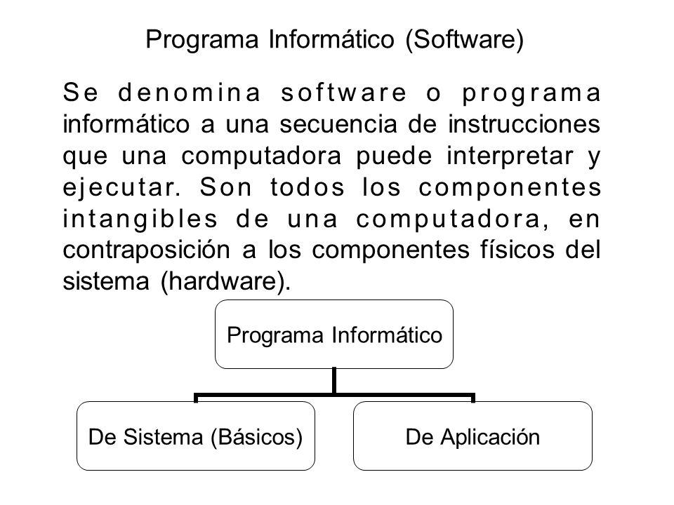 Programa Informático (Software)