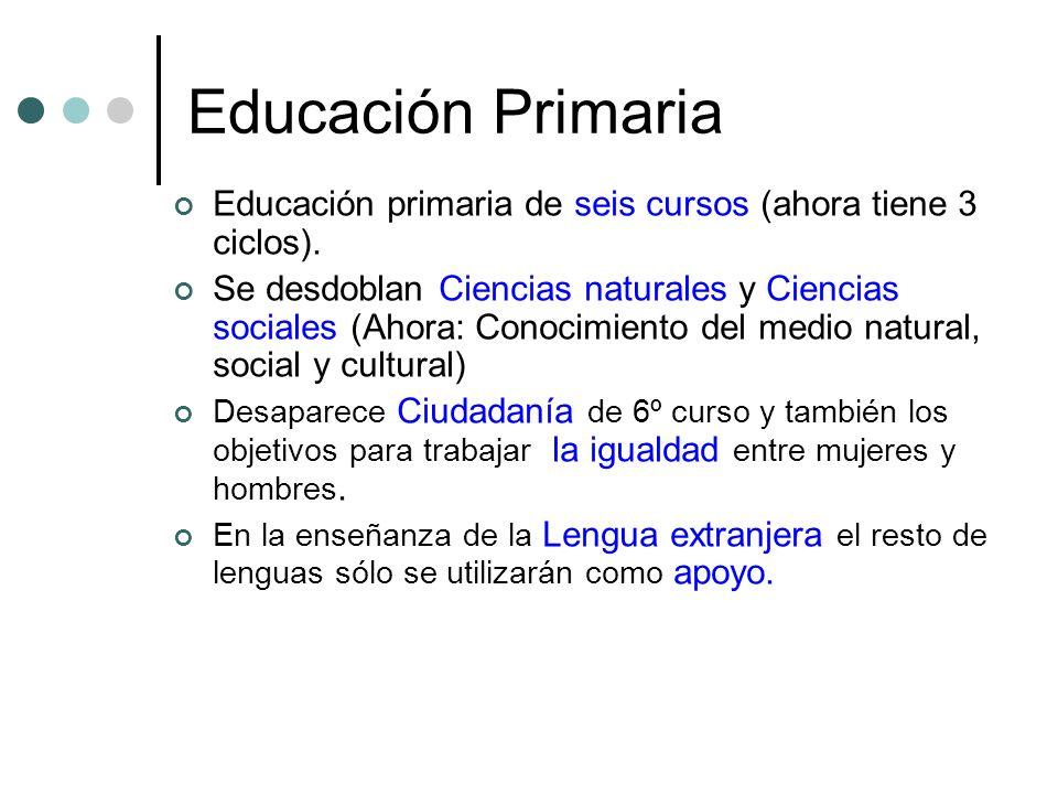 Educación Primaria Educación primaria de seis cursos (ahora tiene 3 ciclos).