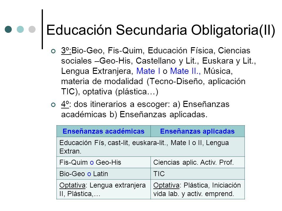 Educación Secundaria Obligatoria(II)