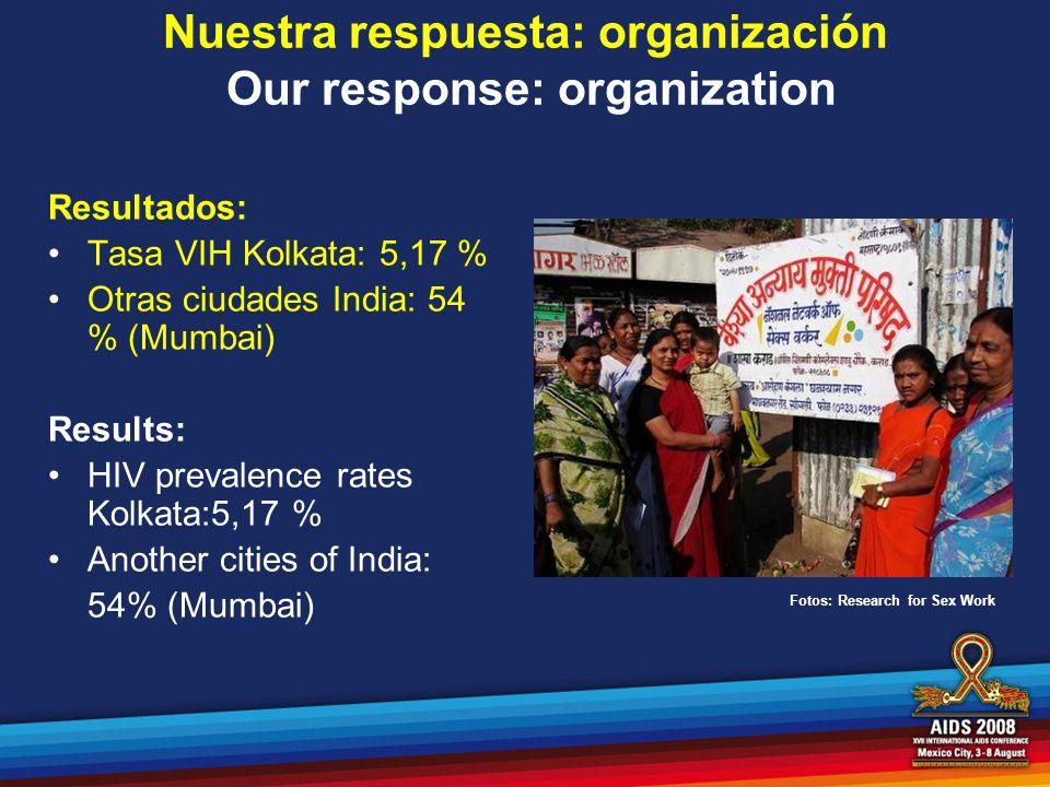 Nuestra respuesta: organización Our response: organization