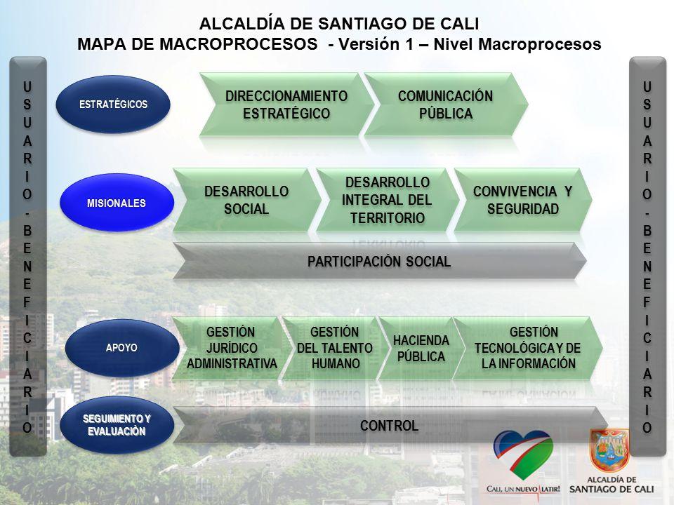 Departamento Administrativo De Planeaci N Municipal Ppt