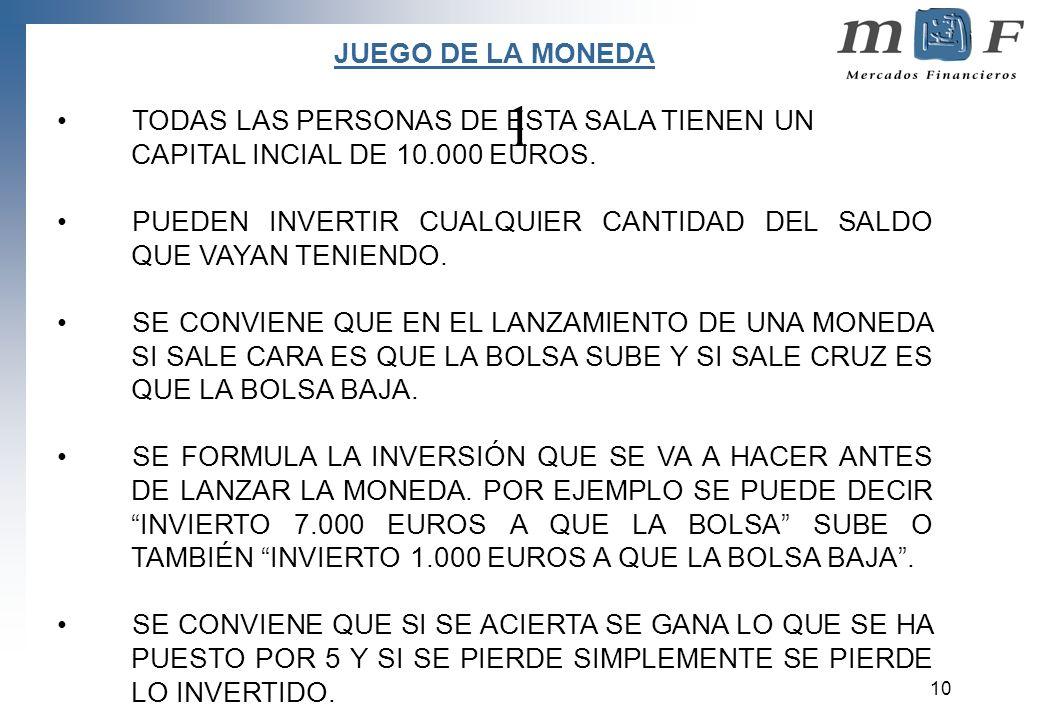 JUEGO DE LA MONEDA TODAS LAS PERSONAS DE ESTA SALA TIENEN UN CAPITAL INCIAL DE 10.000 EUROS.