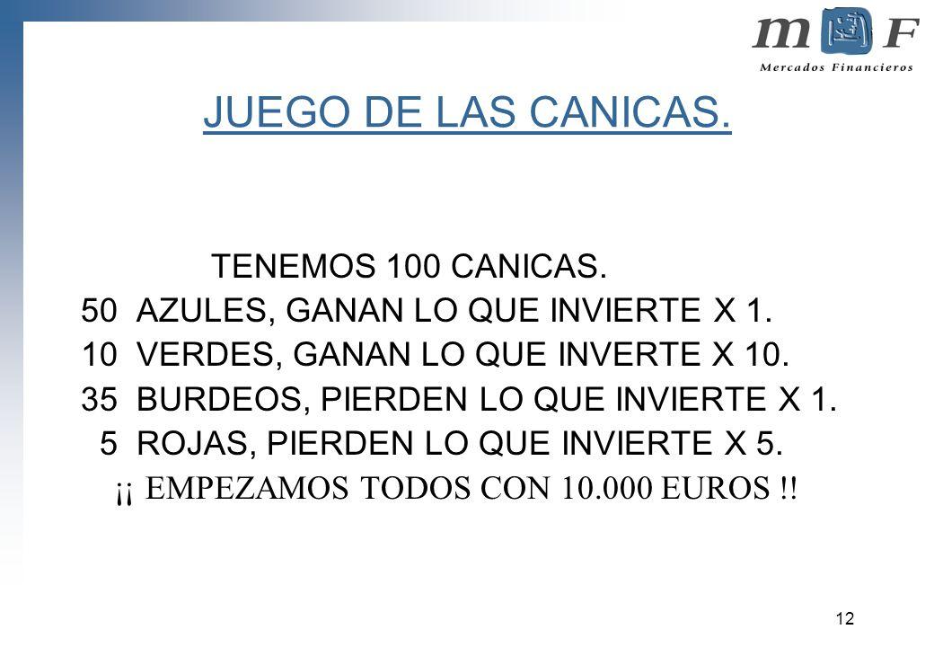 JUEGO DE LAS CANICAS. TENEMOS 100 CANICAS.