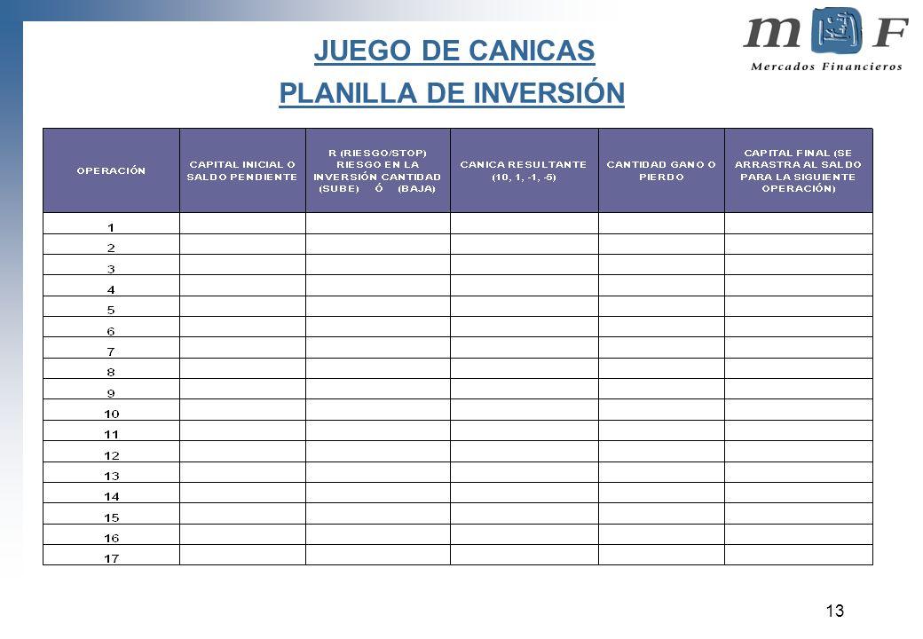 JUEGO DE CANICAS PLANILLA DE INVERSIÓN