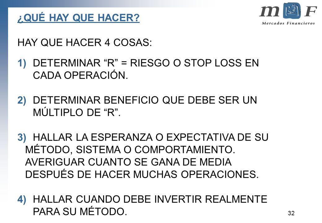 ¿QUÉ HAY QUE HACER HAY QUE HACER 4 COSAS: 1) DETERMINAR R = RIESGO O STOP LOSS EN CADA OPERACIÓN.