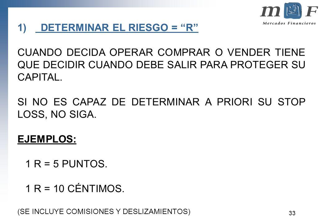 1) DETERMINAR EL RIESGO = R