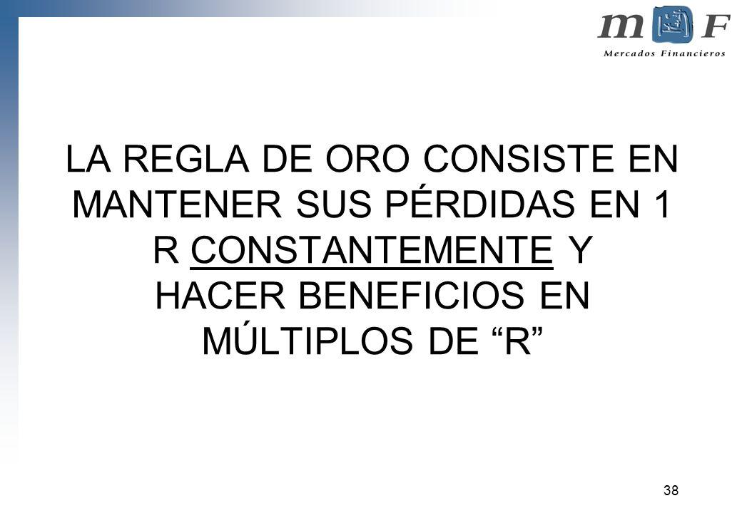 LA REGLA DE ORO CONSISTE EN MANTENER SUS PÉRDIDAS EN 1 R CONSTANTEMENTE Y HACER BENEFICIOS EN MÚLTIPLOS DE R