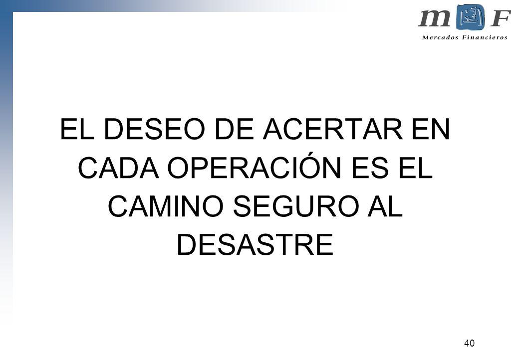 EL DESEO DE ACERTAR EN CADA OPERACIÓN ES EL CAMINO SEGURO AL DESASTRE