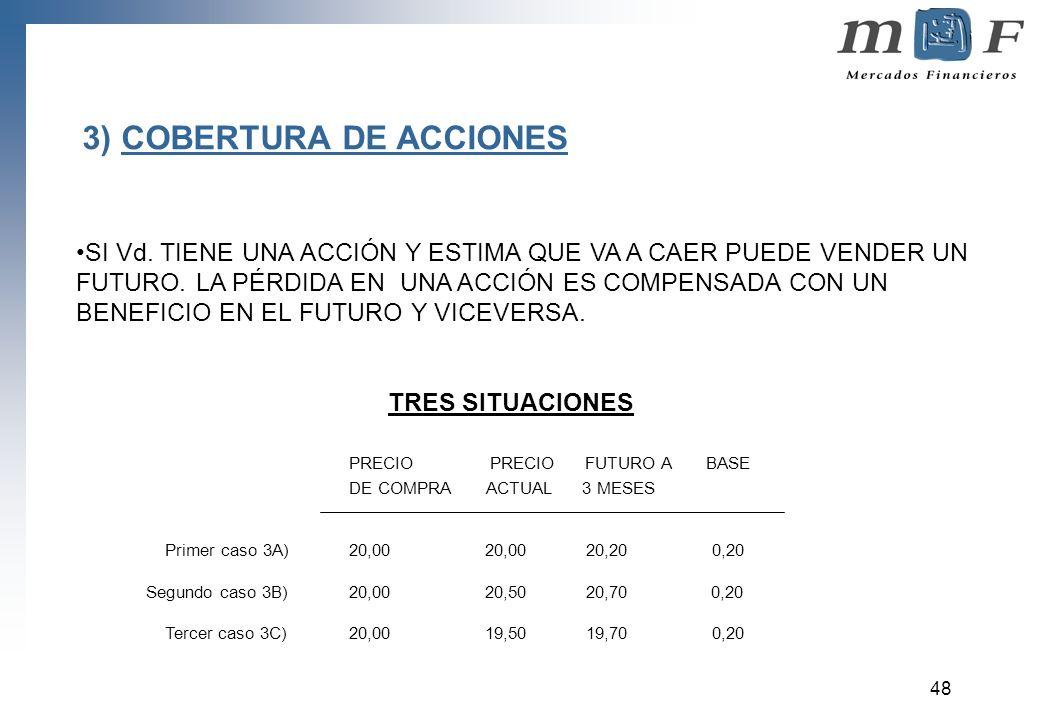 3) COBERTURA DE ACCIONES