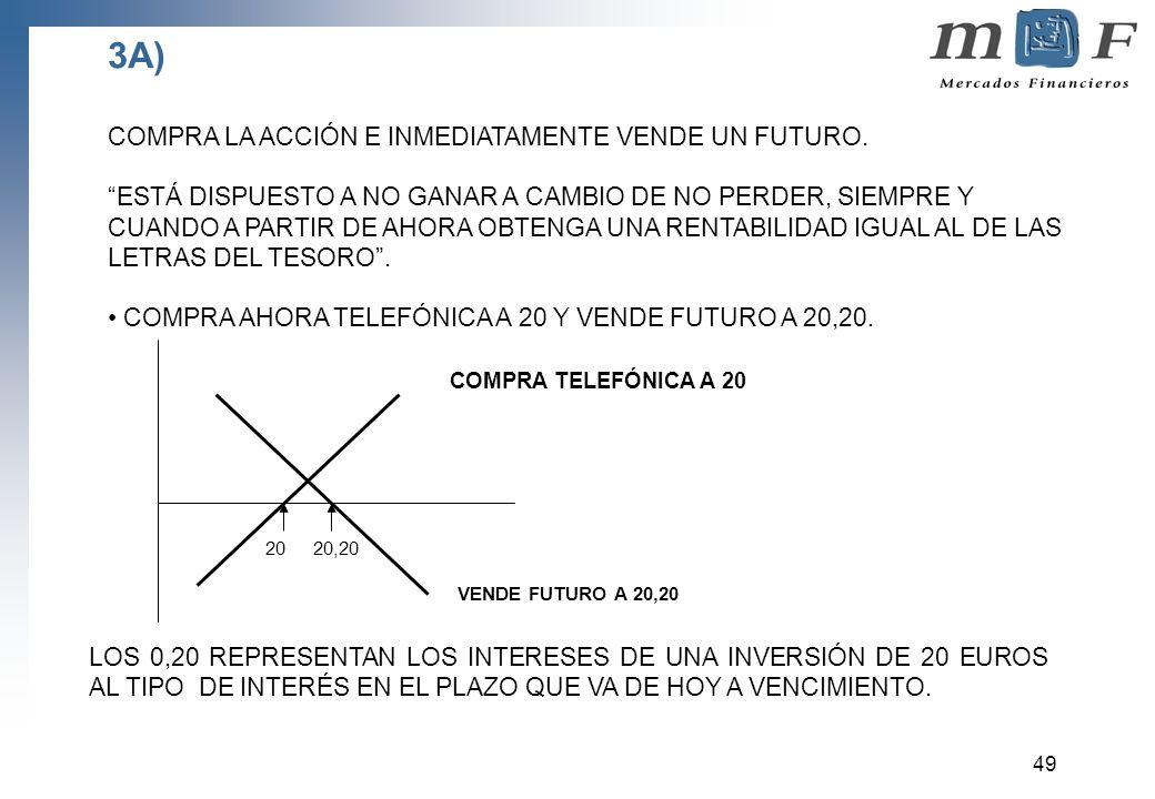 3A) COMPRA LA ACCIÓN E INMEDIATAMENTE VENDE UN FUTURO.