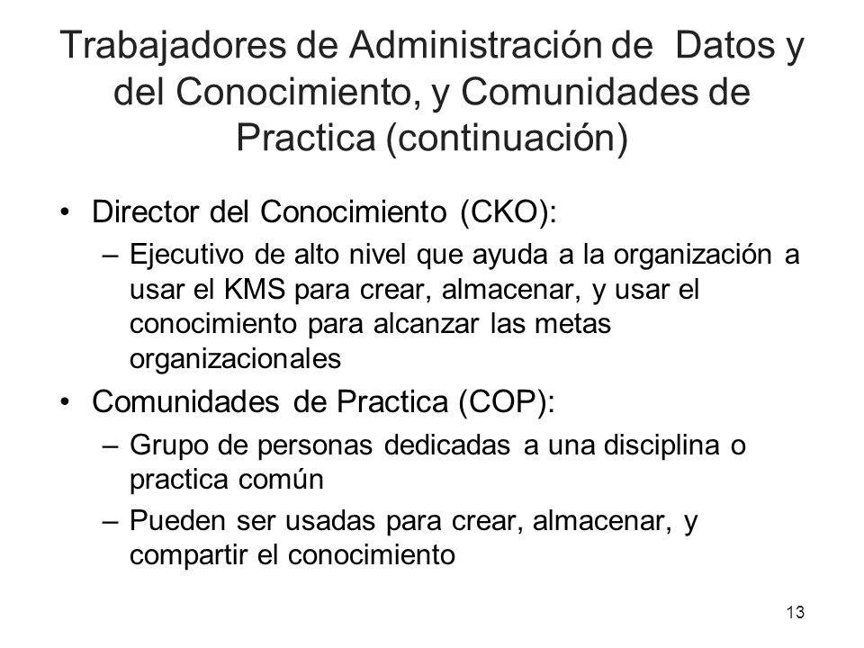 Trabajadores de Administración de Datos y del Conocimiento, y Comunidades de Practica (continuación)