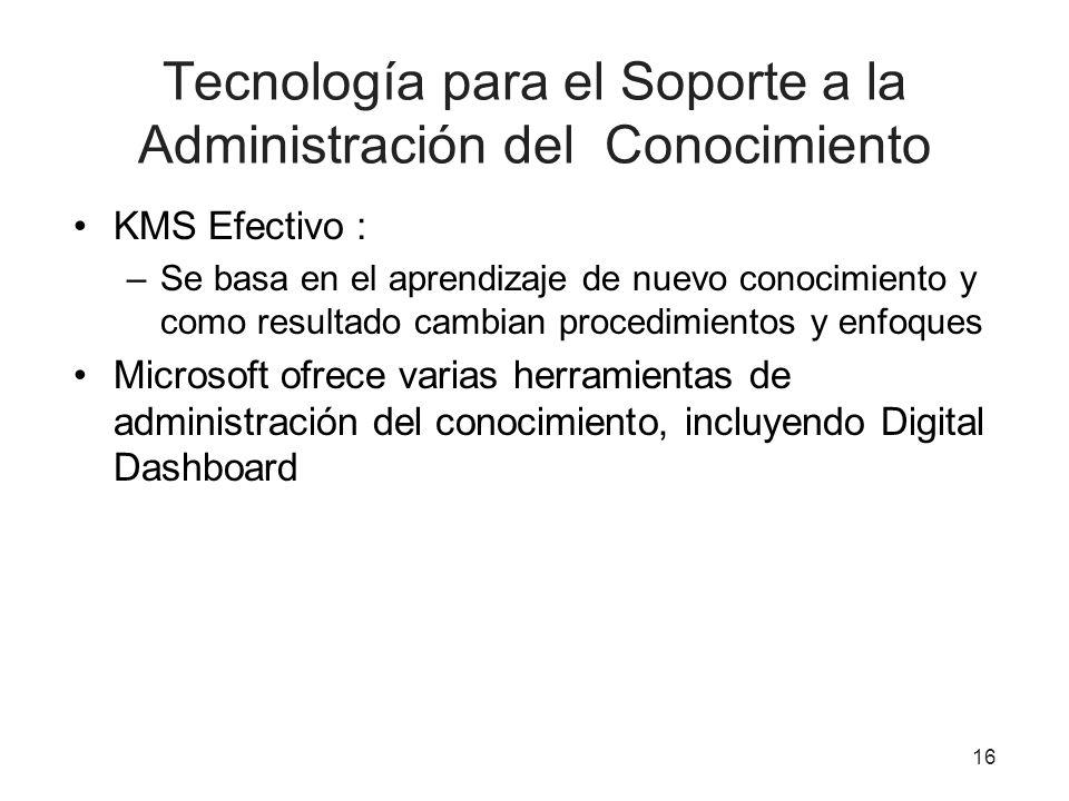 Tecnología para el Soporte a la Administración del Conocimiento