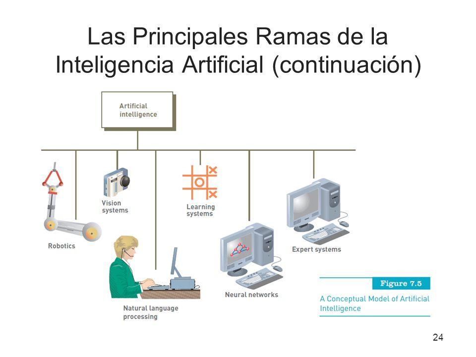 Las Principales Ramas de la Inteligencia Artificial (continuación)