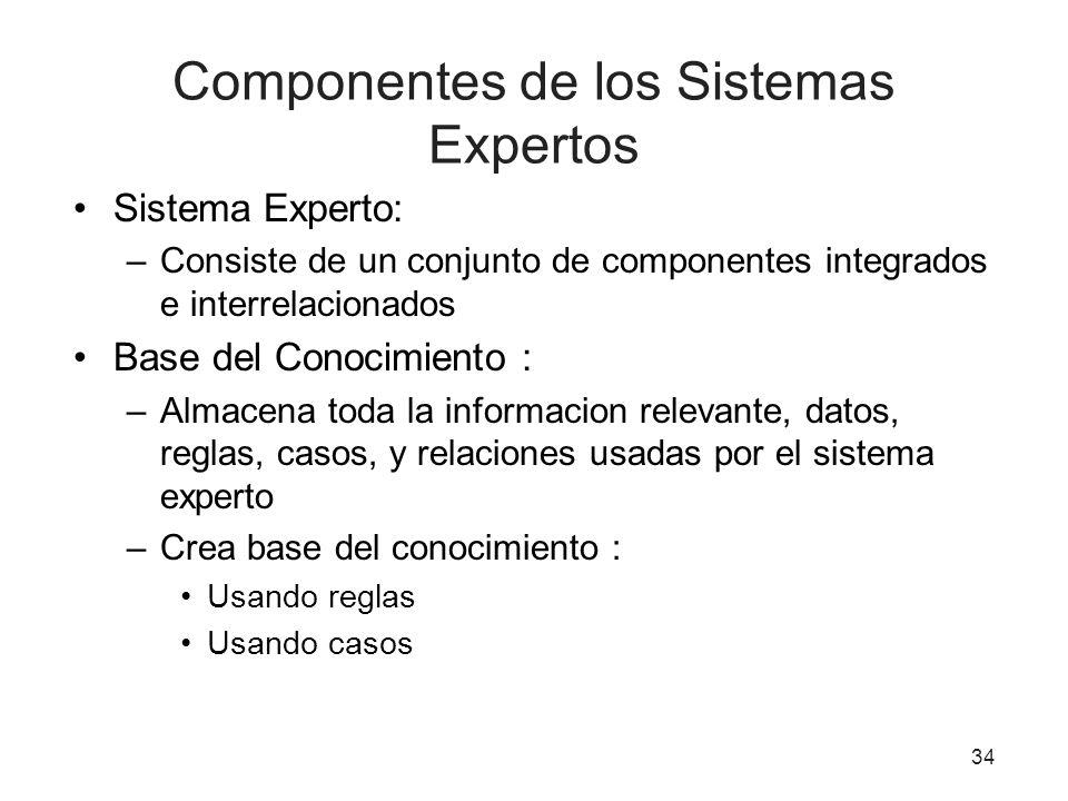 Componentes de los Sistemas Expertos